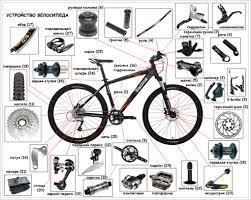 Велосипеды и велозапчасти